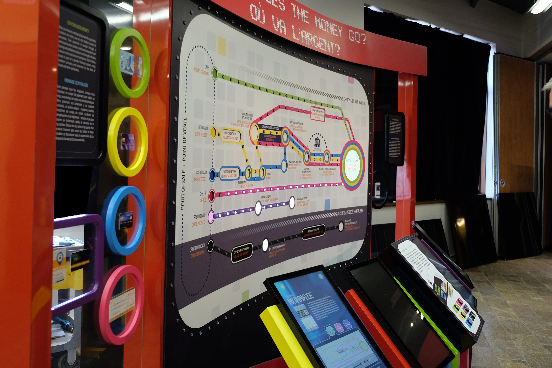 panneaux explicatifs, panneaux tactiles et grande carte des itinéraires