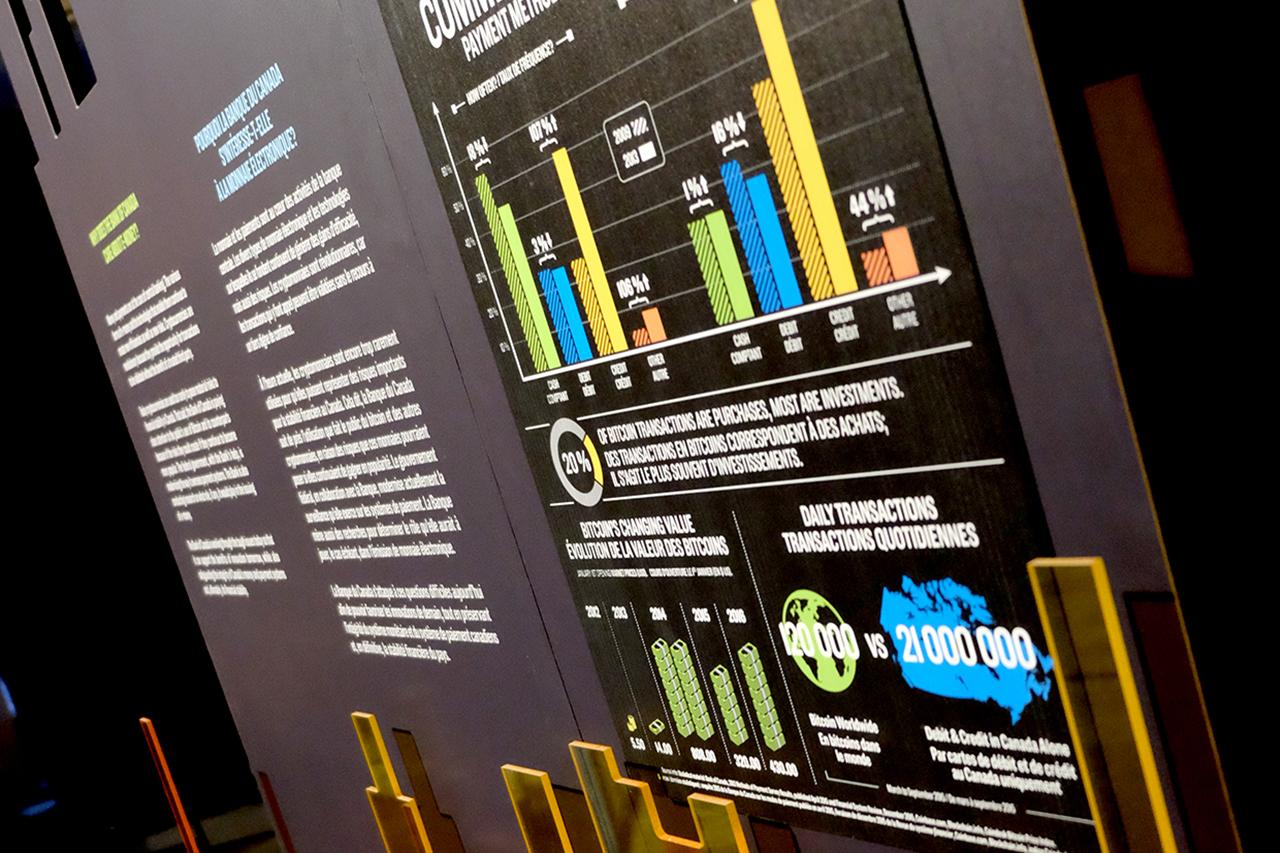 panneau doté d'images infographiques aux couleurs éclatantes