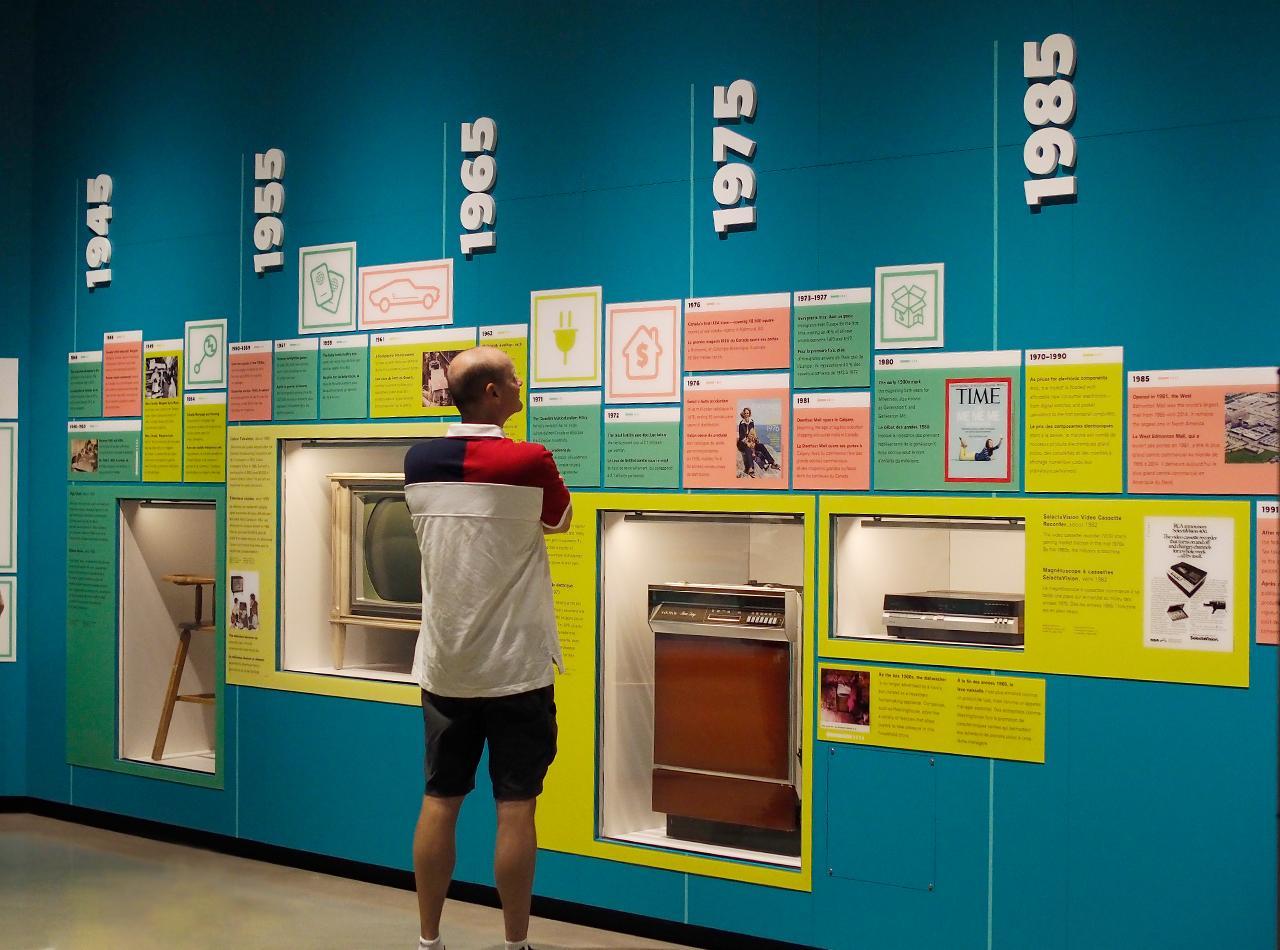 frise chronologique du musée