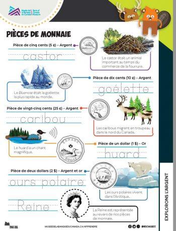 La feuille de travail avec des billets et des pièces de monnaie.